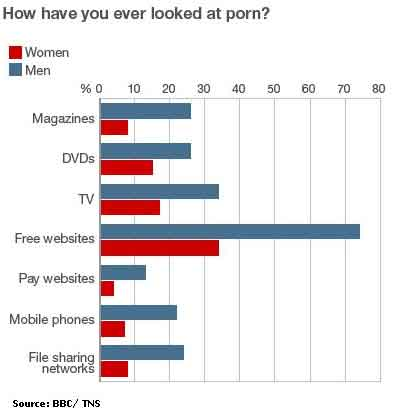 Opinion you Girls who like to watch porn