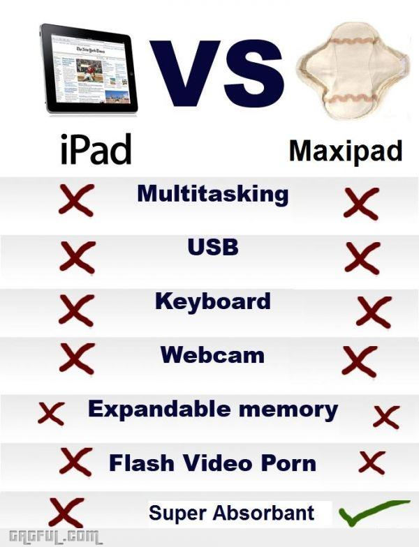 iPad VS Maxi Pad